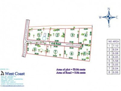 38 Cents of Residential Land for sale at Ottapalam,Palakkad.