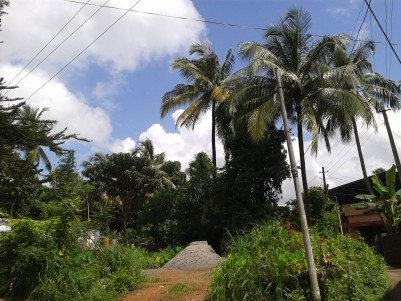 Residential land for sale at Ayyanthole, Thrissur